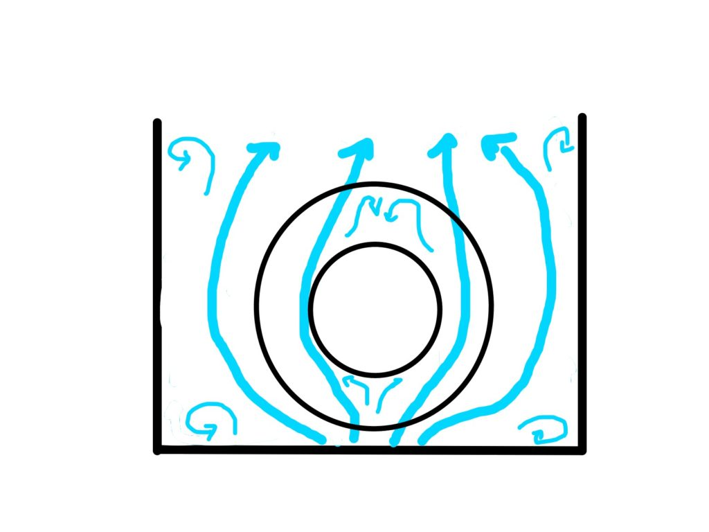 658b1aee3207401774f32d44b73a11ce 1024x768 - フィラメント乾燥機を自作(製作時間20分)